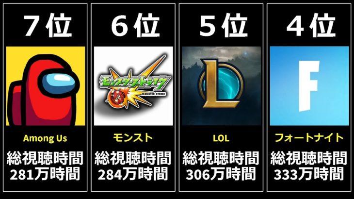 最近、日本で最も人気なゲームは?【データ比較】