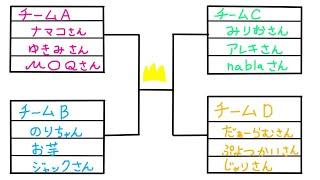 朝練!対戦募集中!眠い! ぷよぷよ eスポーツ PS4  switch
