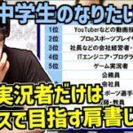 男子中学生のなりたい職業5位がゲーム実況者な件【2021/08/18】